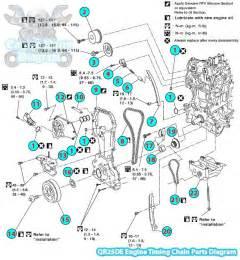 2006 Nissan Sentra Engine Diagram 2006 Nissan Altima Timing Chain Parts Diagram Qr25de Engine