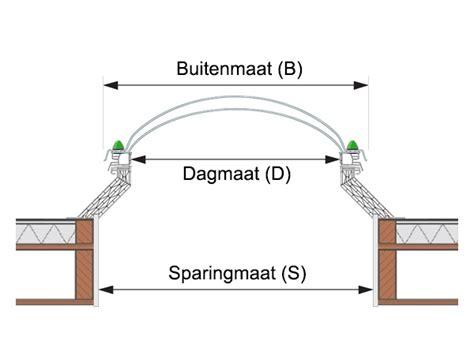 velux lichtkoepel ventilerend premium ventilerende lichtkoepel incl pvc ep opstand
