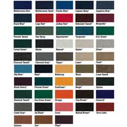 marine paint colors 8 best images of sterling marine paint color chart jotun