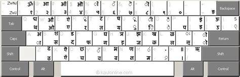 keyboard layout hindi shusha uninagari the simple no frills indic typewriter