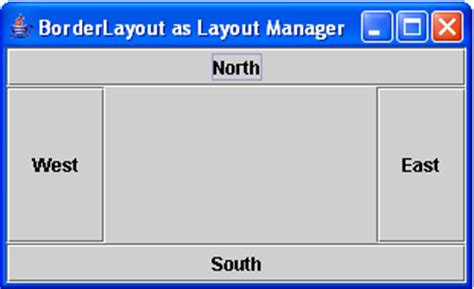 java jframe layout manager exle borderlayout as layout manager in java free source code