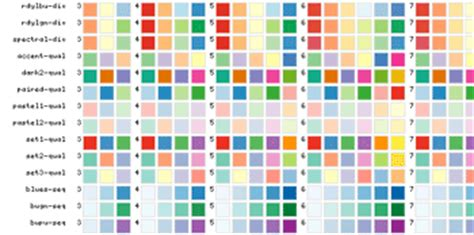 best color swatches of 2016 data visualization design and information munging