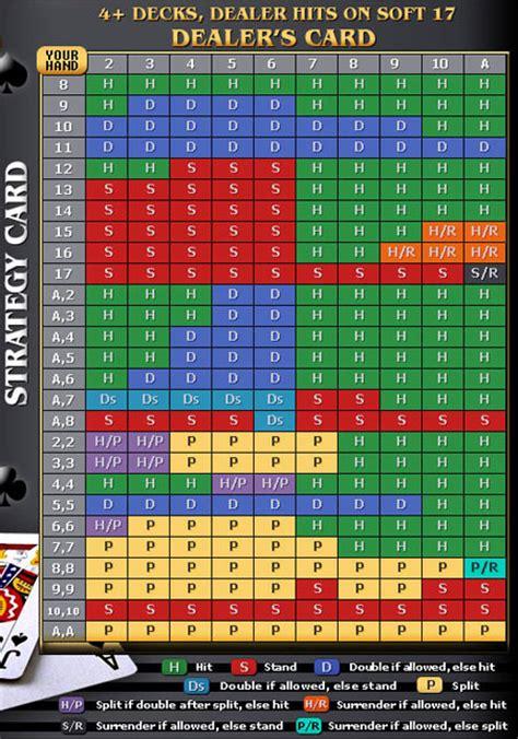 printable blackjack strategy card basic blackjack strategy card printable 171 thai massage ajman