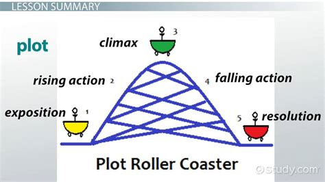 definition of pictorial diagram rising diagram www pixshark images
