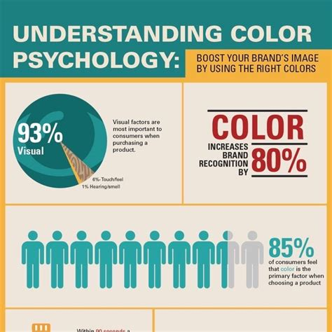 infographic the psychology of graphics bigstock blog 10 brilliant color psychology infographics creative