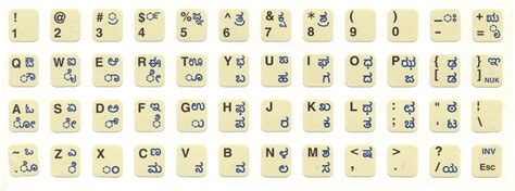 keyboard layout of nudi all categories piratebaypico