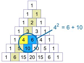 triangle pattern numbers pascal s triangle