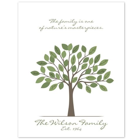 printable family tree tags search results for blank family tree template calendar