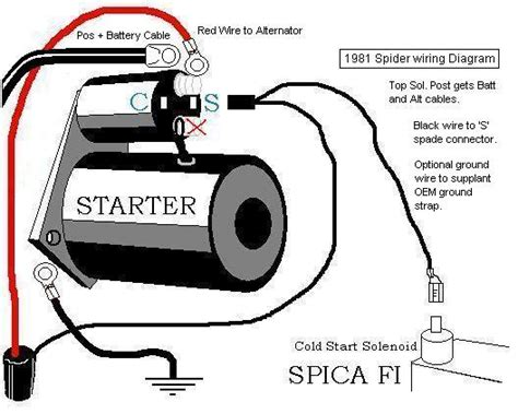 98 ford expedition starter wiring diagram ford auto