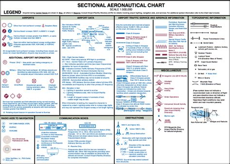 legend sectional faa drone study guide chart legend 3dr site scan