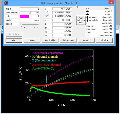 graph software free yoshinograph for windows 7 a scientific graph software