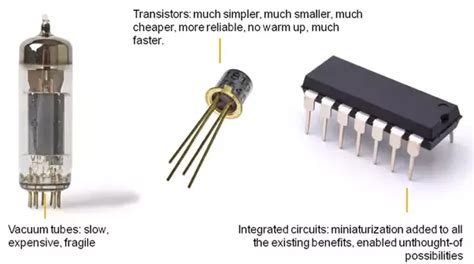 difference between transistor and diode what is the technical difference between diode and transistor electronics