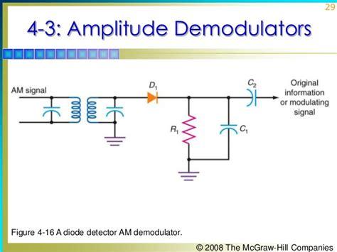 diode envelope detector diode envelope detector 28 images diode envelope detector 28 images 3rd qrtr simple am radio