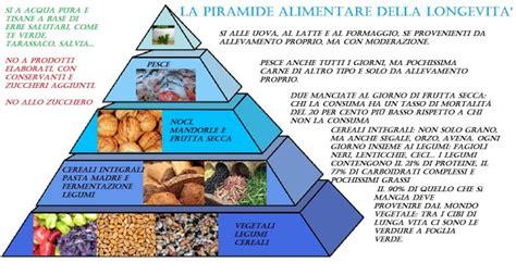 piramide alimentare inran piramide alimentare cos 232 come funziona quali gli alimenti