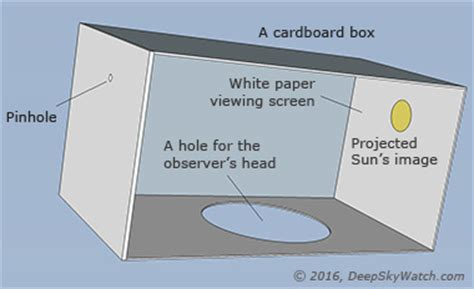 home made solar eclipse box how to observe the sun and solar eclipse sky