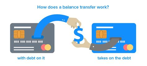 Transfer Gift Card - what s the easiest balance transfer credit card to get