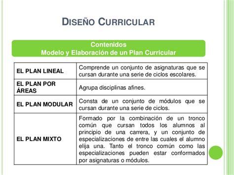 Modelo Curricular Lineal De Metodolog 237 A Para El Dise 241 O De Un Curr 237 Culum Por Competencias