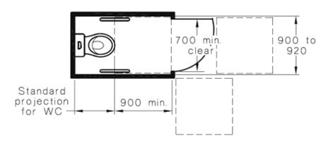 Cubicle Floor Plan ambulant sanitary facilities when do you need them and