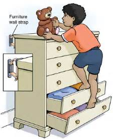How To Secure A Dresser To The Wall by Securing Your Furniture To The Wall Flat Pack