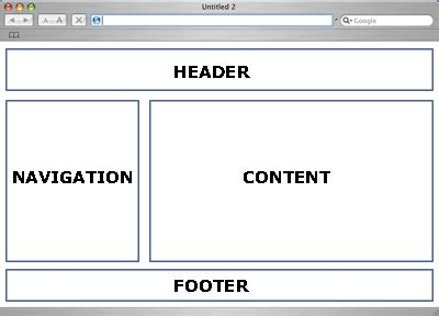 Web Page Development Best Practices Page Layout Html Web Page Layout Templates