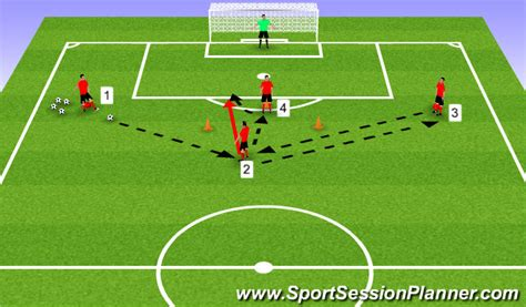 football link football soccer unopposed shooting drill technical