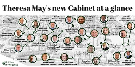 Png Cabinet Ministers by Who S Who In Theresa May S Cabinet Affairs
