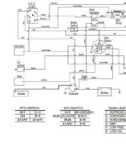 2017 ford f550 pto wiring diagram f download free