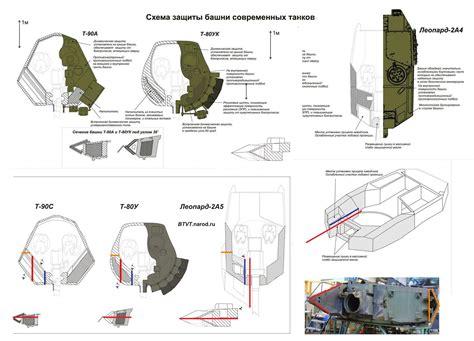 Panzerkf 1 72 Armor Russian Gun Missle Tank T 90s Paketho T90c Mili merkava armored vehicle history world of tanks