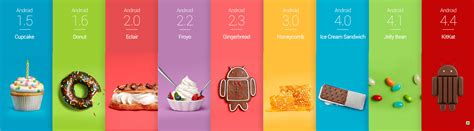 android os versions timeline history of android smartphones that were launched with android os versions