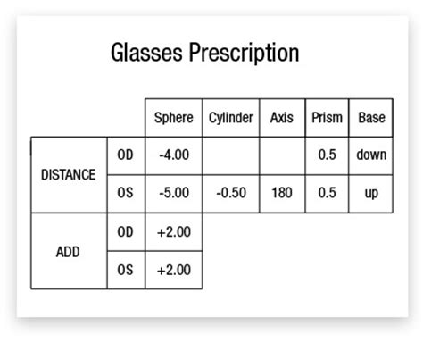 how to read your glasses prescription