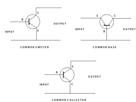 transistor resistor between base and emitter what is the difference between a common base a common collector and a common emitter updated