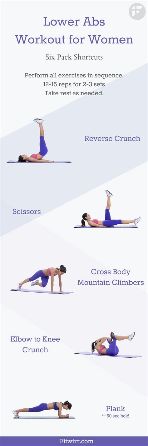 abs workout  women