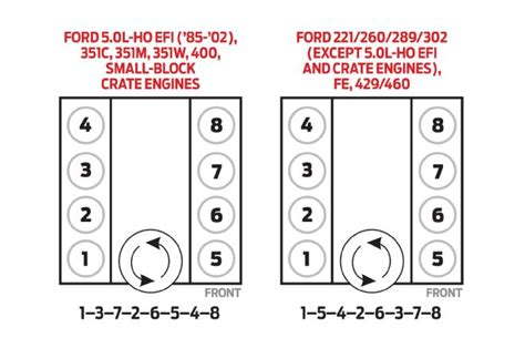 chevy 5 7 spark wiring diagram get free image about
