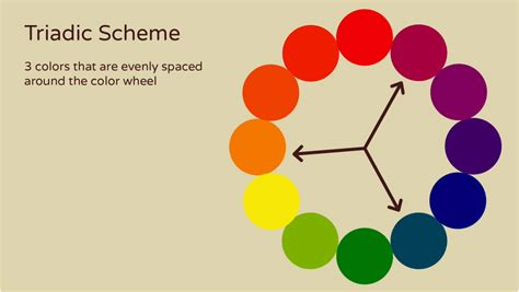 triadic color scheme exles mahmoud nasr understanding color theories mahmoud nasr