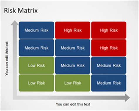 ppt templates for risk risk matrix powerpoint template free powerpoint templates