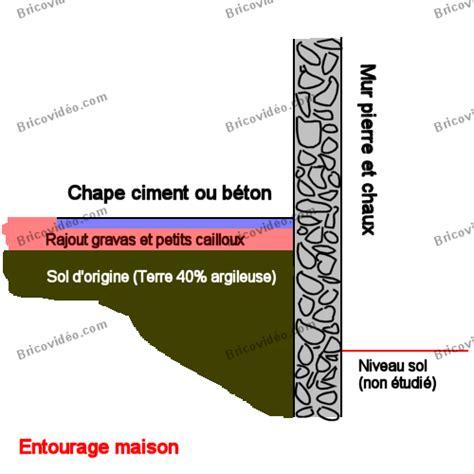 Entourage Maison 4097 by Entourage Maison Fa Ade Et Encadrement Sur Construction