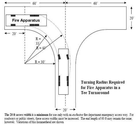 floor length of typical 3 trailer truck turnaround dimensions invitation templates