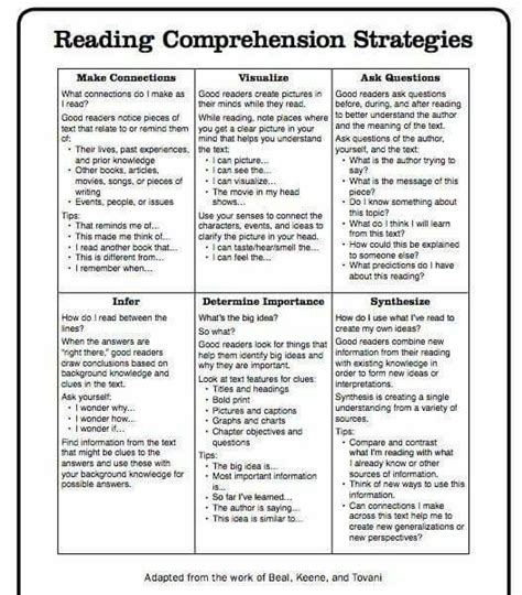 reading comprehension test new york 54 best 50 post it lessons images on pinterest school