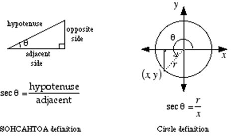 What Is The Definition Of Section by Mathwords Secant