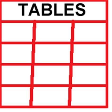 Table To Graph by Tables