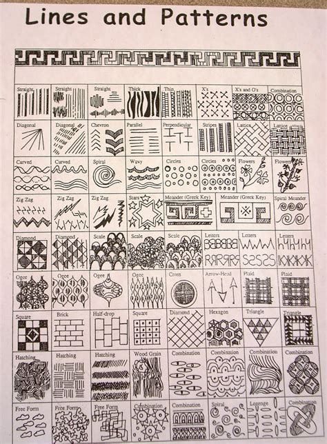 line pattern doodle doodles teaching art on pinterest zentangle doodles
