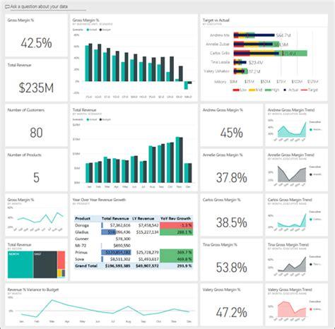 ejemplo de reporte de seguimiento noticioso view image ejemplo rentabilidad del cliente para power bi paseo