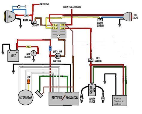 1973 ironhead sportster wiring diagram 1973 harley