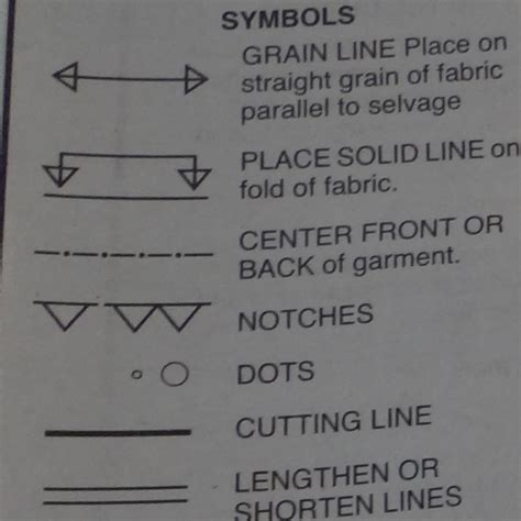 fabric pattern markings getting to know your sewing pattern symbols a guide for