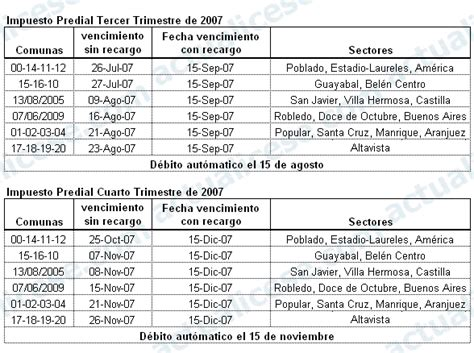 impuestos de vehiculos medellin black hairstyle and haircuts search results for impuestos de vehiculos 2014 bogota