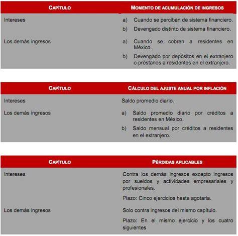 fiscalia foros fiscal gastos pagados en efectivo ingresos exentos 2016 newhairstylesformen2014 com