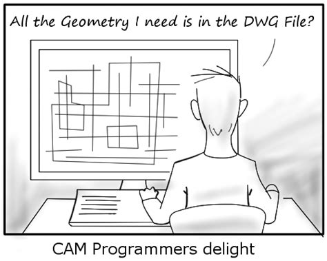 Cleaning Tips by From Cad To Cam Cleaning Up 2d Dwg Files For Cnc