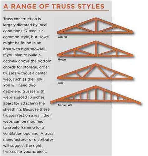how to build a tiny house part 8 trusses to support the