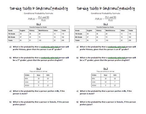 two way frequency worksheet two way frequency worksheet worksheets