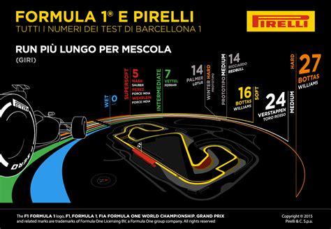 Calendario G P F1 2015 Test Di Barcellona Le Monoposto F1 2015 Sono Pi 249 Veloci